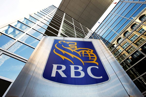 List of all the Swift Code Royal Bank of Canada people need to know