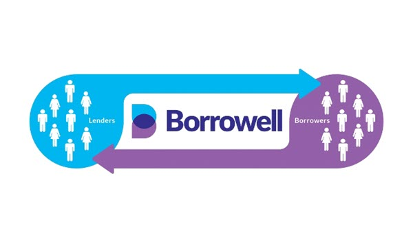 People can get Borrowell personal loans up to $35,000 in unsecured